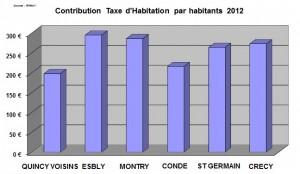 Fiscalité dans fiscalité fiscalite-th-2012-300x174